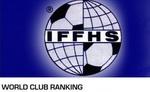 «Анжи» остается лучшим клубом России по версии IFFHS